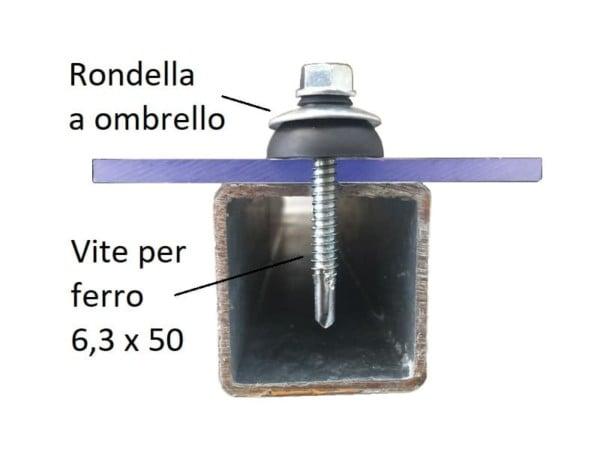 fissaggio ferro policarbonato con descrizione