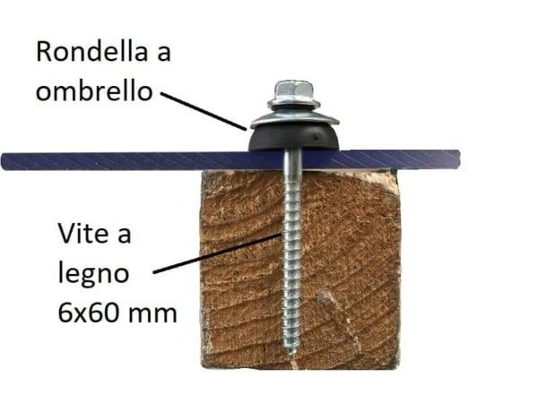 fissaggio policarbonato compatto legno