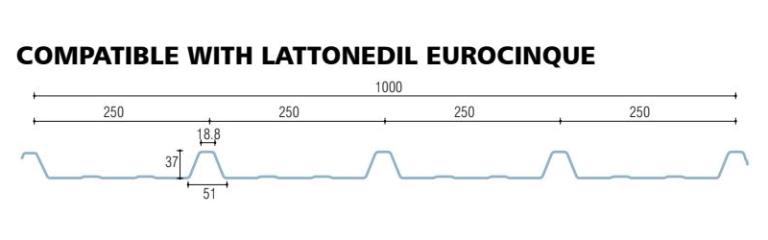 policarbonato compatto grecato compatibile eurocinque