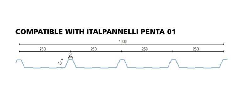 policarbonato compatto grecato compatibile italpannelli penta 01