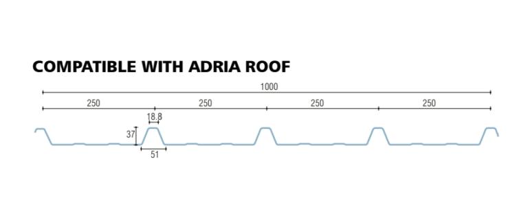 policarbonato grecato compatto compatibile adria roof