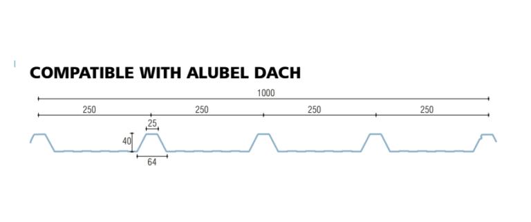 policarbonato grecato compatto compatibile alubel dach