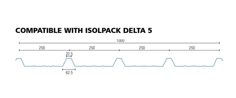 policarbonato grecato compatto compatibile delta 5