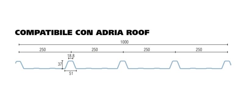 policarbonato microalveolare grecato compatibile con adria roof