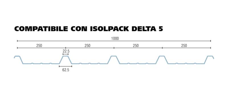 policarbonato microalveolare grecato compatibile con isolpack delta 5