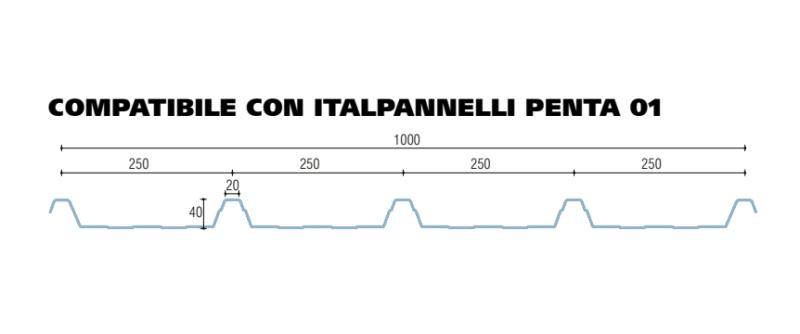 policarbonato microalveolare grecato compatibile con italpannelli penta 01