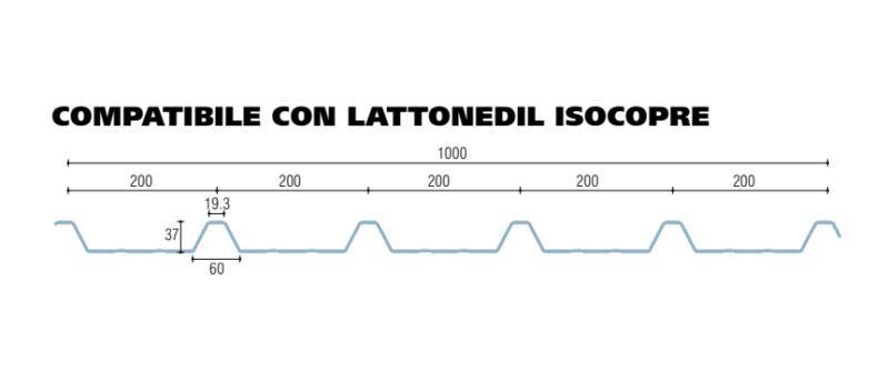 policarbonato microalveolare grecato compatibile con lattonedil isocopre